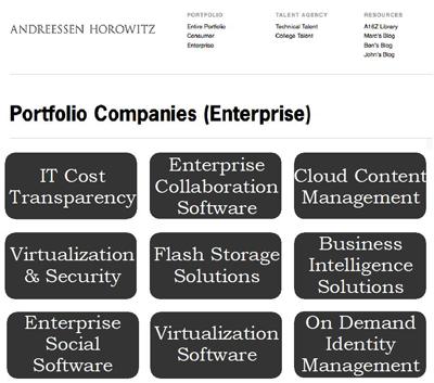 Figure 2: Self-descriptive category  names from company websites